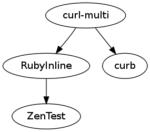curl-multi-0.2[1]
